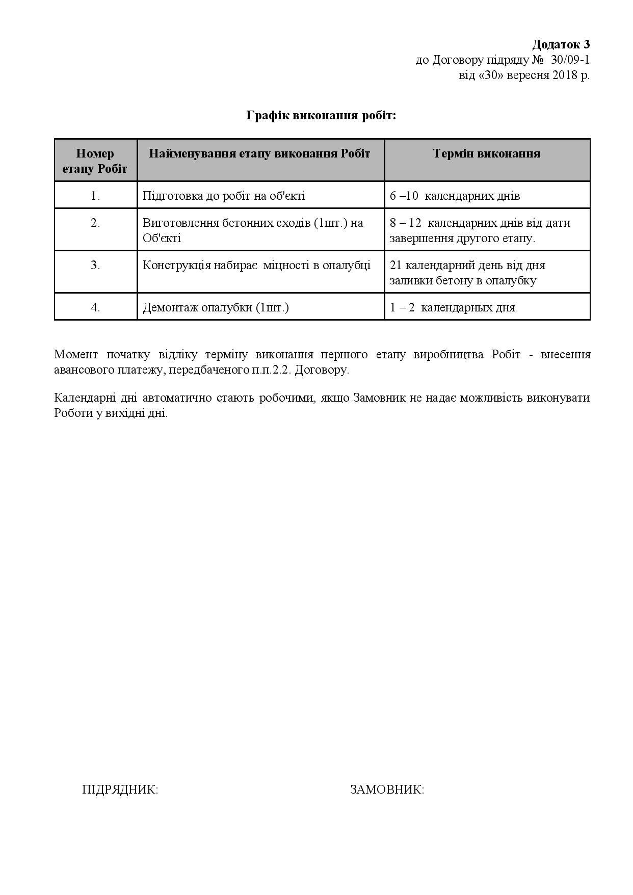 Зразок договору сторінка 5